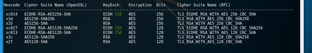 How to Disable Weak Cipher (3DES) – SWEET32 in IIS